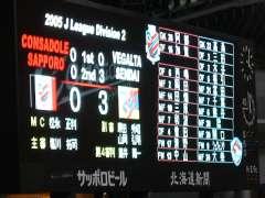 サッカーJ2 札幌-仙台戦スコアボード