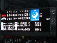 2004年9月20日・北海道日本ハム-福岡ダイエー戦スコア