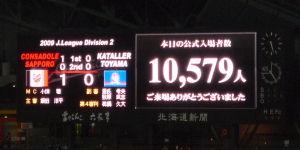 札幌-富山戦・観客数表示
