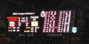 札幌−栃木戦・スコア表示